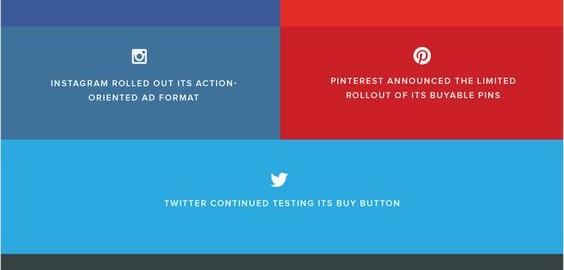 Les prédictions social media à suivre en 2016 par Sprout Social