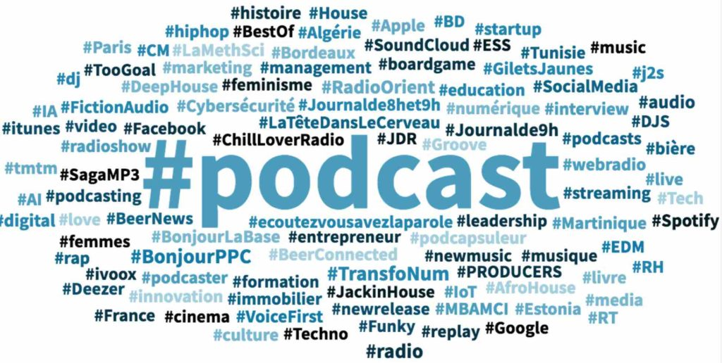 Top hashtag podcast tendances 2019 twitter : social media intelligence
